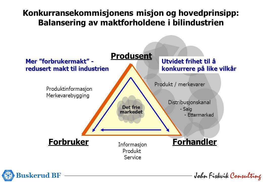 Buskerud BF 7,0 Mrd Spesialister (Snap Drive etc.) 4 % 4,1 2,0 Reparasjonsmarkedet personbiler Norge – fordeling mekanisk arbeid (8 mrd.NOK) Merke- verksted 51 % Frittstående med kjedetilknytning 24 % Frittstående uten kjedetilknytning 7 % Svart Arbeid 14 % 1,1 •Frittstående uten kjede - eller merketilknytning vil ikke kunne overleve .
