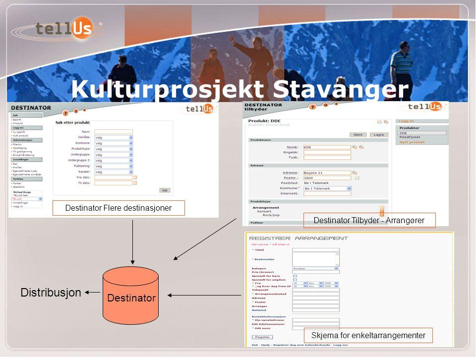 Kulturprosjekt Stavanger Destinator Flere destinasjoner Destinator Tilbyder - Arrangører Destinator Distribusjon Skjema for enkeltarrangementer