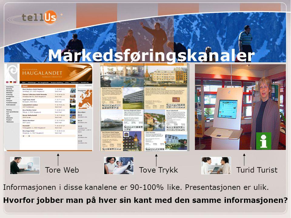 Tove TrykkTore WebTurid Turist Markedsføringskanaler Informasjonen i disse kanalene er 90-100% like. Presentasjonen er ulik. Hvorfor jobber man på hve