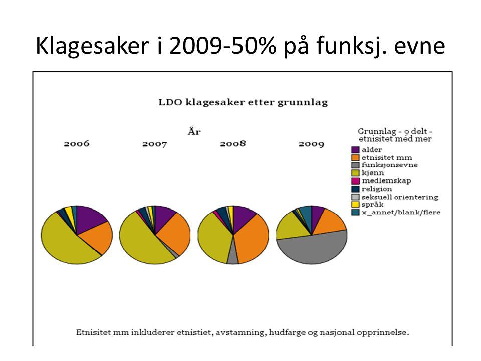 Klagesaker i 2009-50% på funksj. evne