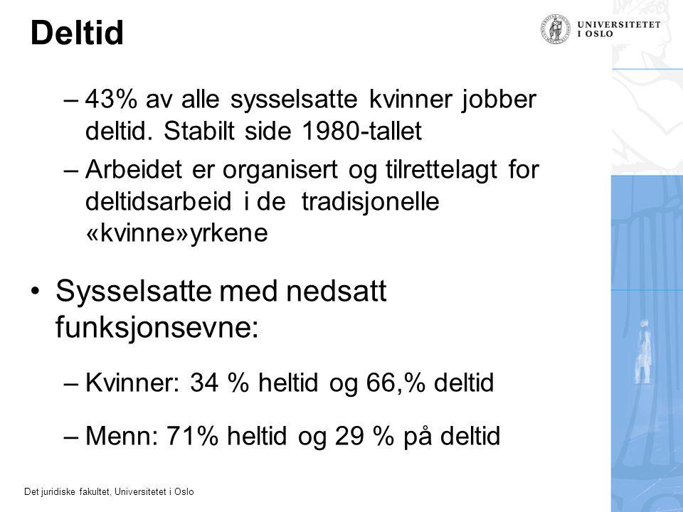 Det juridiske fakultet, Universitetet i Oslo Deltid –43% av alle sysselsatte kvinner jobber deltid. Stabilt side 1980-tallet –Arbeidet er organisert o