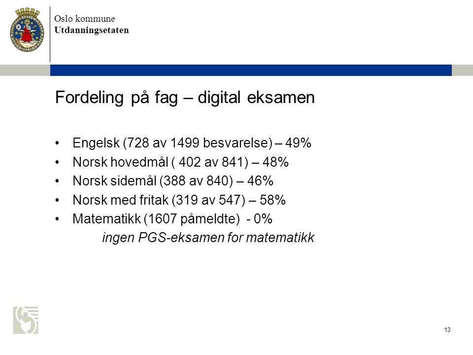 Oslo kommune Utdanningsetaten 13 Fordeling på fag – digital eksamen •Engelsk (728 av 1499 besvarelse) – 49% •Norsk hovedmål ( 402 av 841) – 48% •Norsk