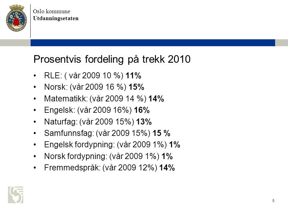 Oslo kommune Utdanningsetaten 5 Prosentvis fordeling på trekk 2010 •RLE: ( vår 2009 10 %) 11% •Norsk: (vår 2009 16 %) 15% •Matematikk: (vår 2009 14 %)
