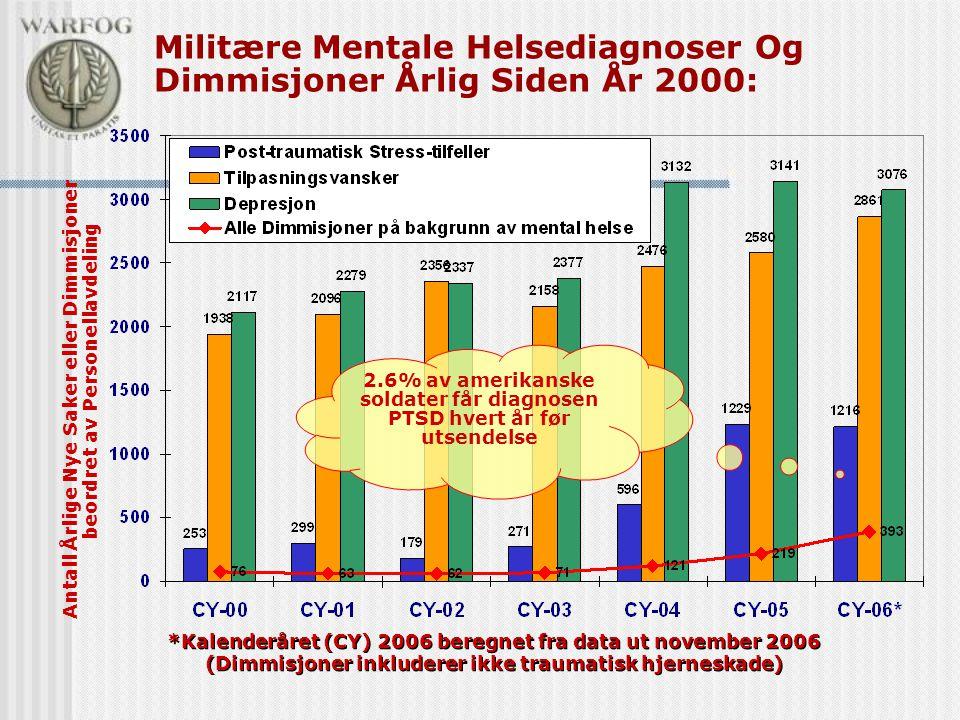 Militære Mentale Helsediagnoser Og Dimmisjoner Årlig Siden År 2000: *Kalenderåret (CY) 2006 beregnet fra data ut november 2006 (Dimmisjoner inkluderer ikke traumatisk hjerneskade) Antall Årlige Nye Saker eller Dimmisjoner beordret av Personellavdeling 2.6% av amerikanske soldater får diagnosen PTSD hvert år før utsendelse