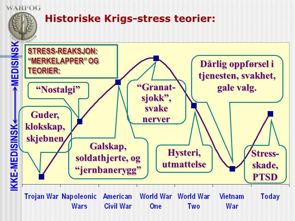 Historiske Krigs-stress teorier: IKKE-MEDISINSK MEDISINSK STRESS-REAKSJON: MERKELAPPER OG TEORIER: Guder, klokskap, skjebnen Nostalgi Galskap, soldathjerte, og jernbanerygg Granat- sjokk , svake nerver Hysteri, utmattelse Dårlig oppførsel i tjenesten, svakhet, gale valg.