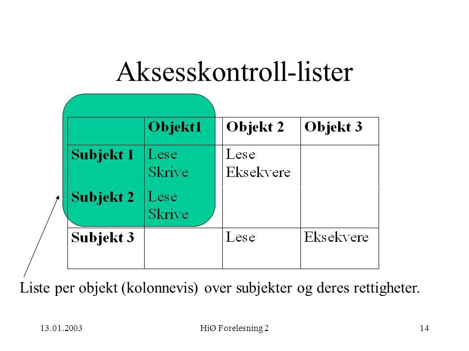 13.01.2003HiØ Forelesning 214 Aksesskontroll-lister Liste per objekt (kolonnevis) over subjekter og deres rettigheter.