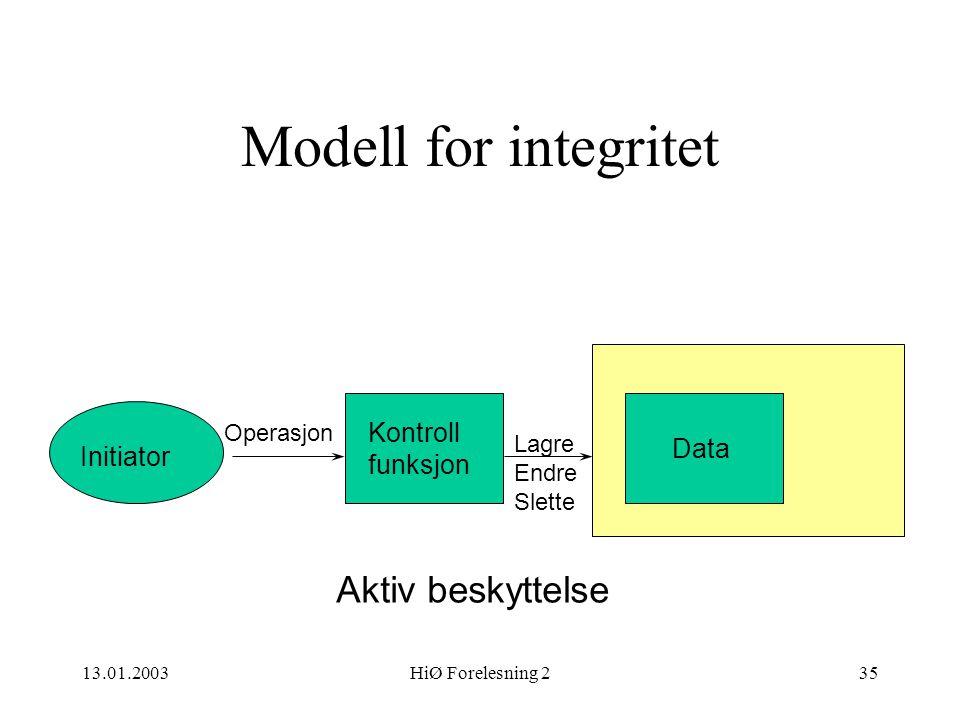 13.01.2003HiØ Forelesning 235 Modell for integritet Initiator Kontroll funksjon Data Operasjon Lagre Endre Slette Aktiv beskyttelse