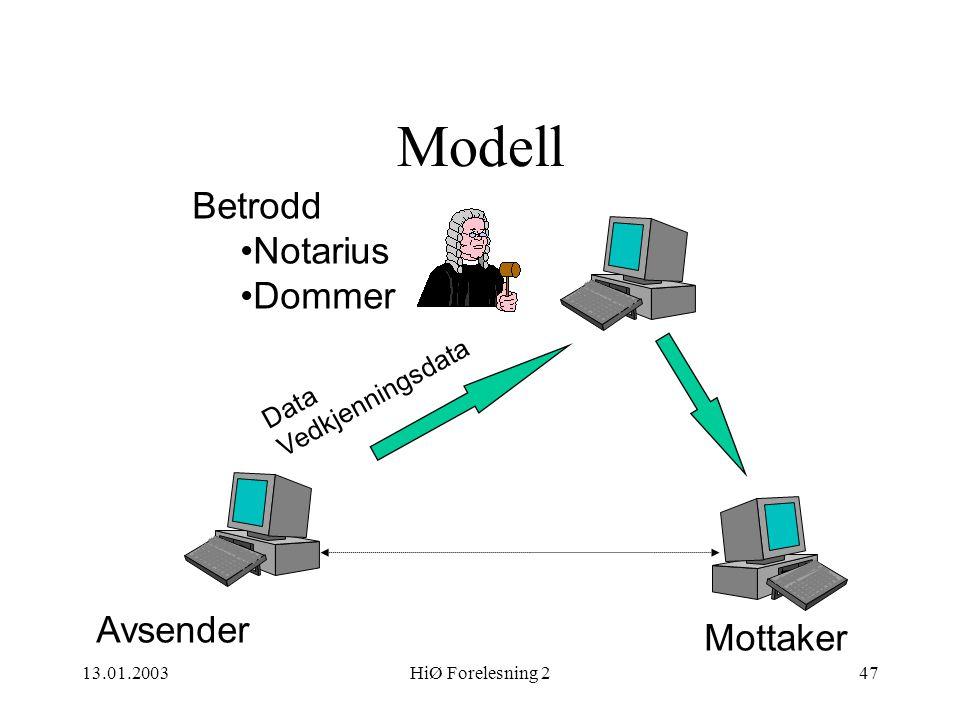 13.01.2003HiØ Forelesning 247 Modell Avsender Mottaker Betrodd •Notarius •Dommer Data Vedkjenningsdata