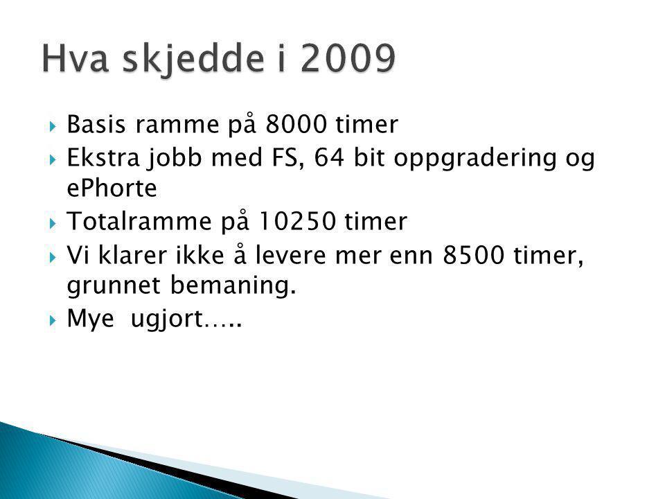 Basis ramme på 8000 timer  Ekstra jobb med FS, 64 bit oppgradering og ePhorte  Totalramme på 10250 timer  Vi klarer ikke å levere mer enn 8500 timer, grunnet bemaning.