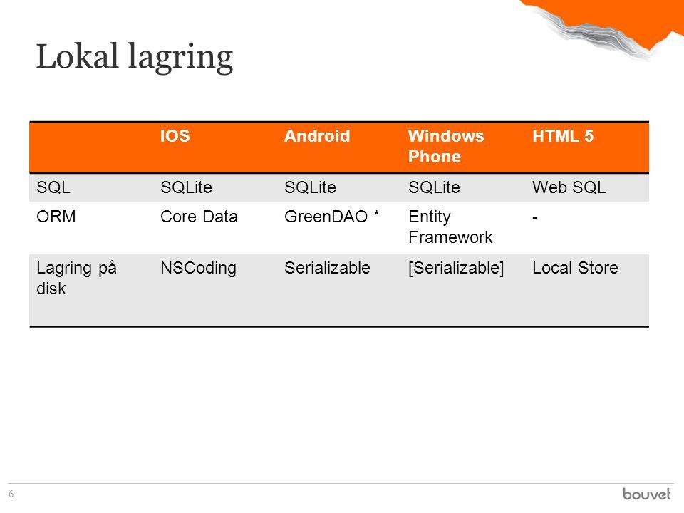 6 Lokal lagring IOSAndroidWindows Phone HTML 5 SQLSQLite Web SQL ORMCore DataGreenDAO *Entity Framework - Lagring på disk NSCodingSerializable[Serializable]Local Store