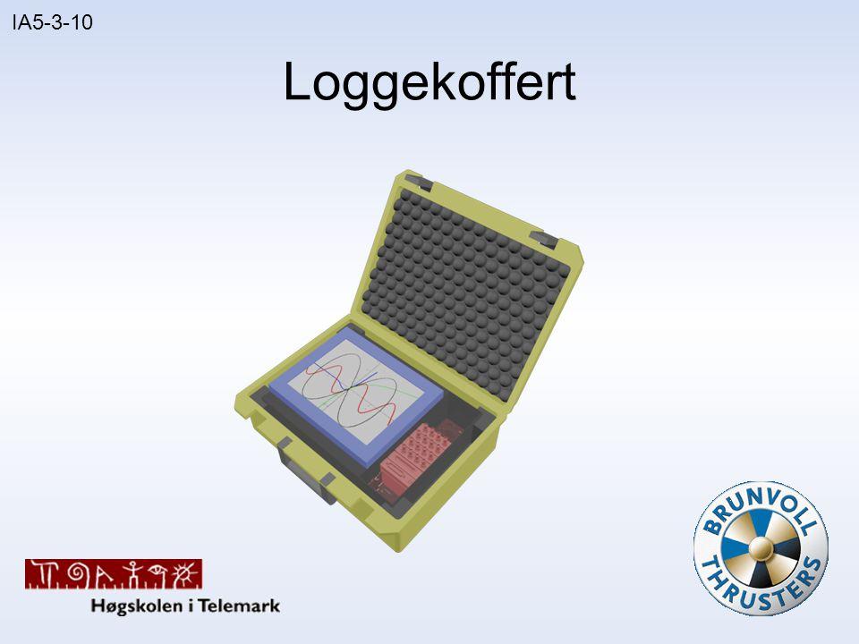 IA5-3-10 Maskinvare • Datainnsamlingsenhet • PC og lagring • Berøringsskjerm • Kommunikasjon med PLS og eksterne enheter • Koffert og instrumentboks • Strømforsyning • Kjøling • Turtallsmåling
