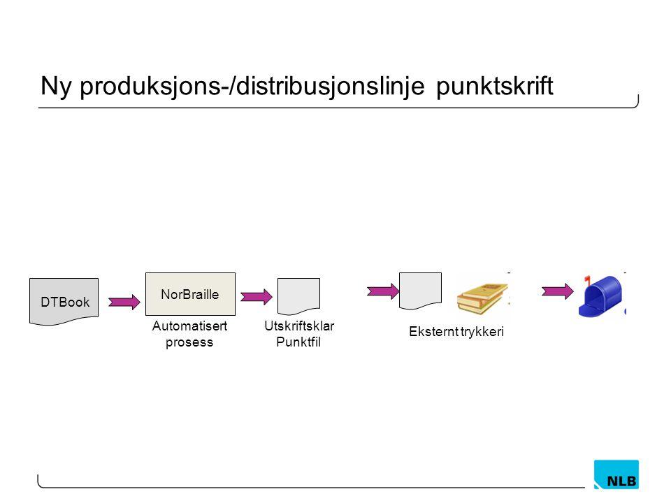 Ny produksjons-/distribusjonslinje punktskrift DTBook NorBraille Utskriftsklar Punktfil Automatisert prosess Eksternt trykkeri