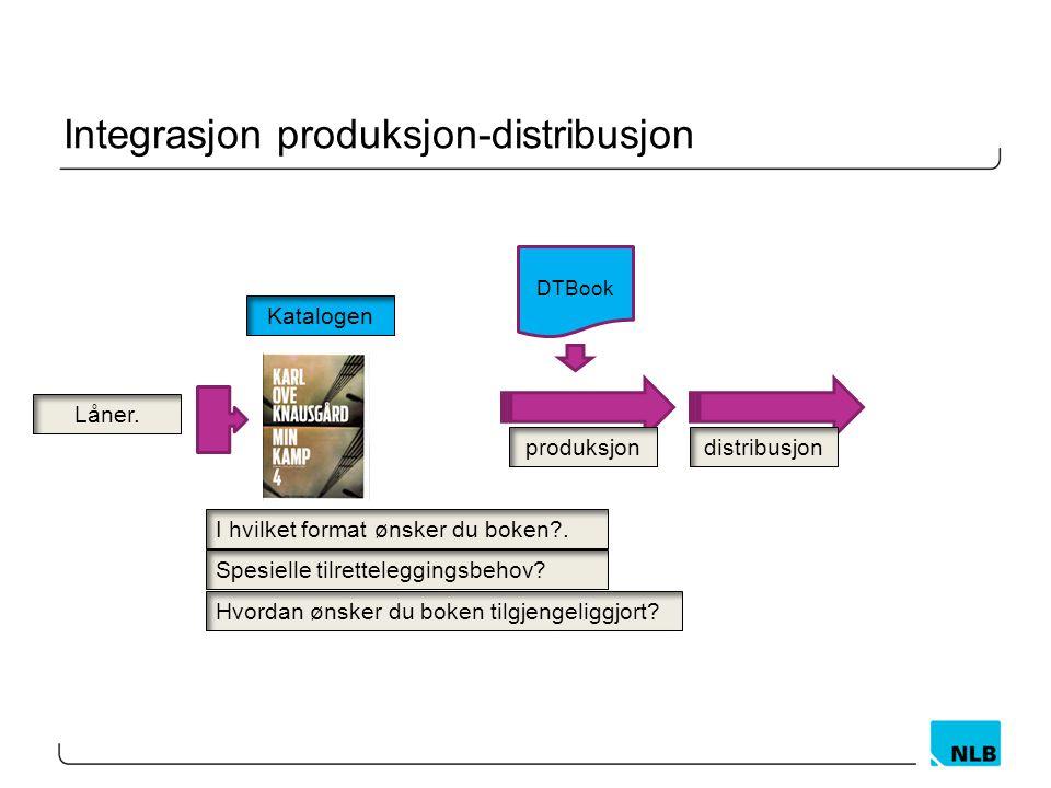 Integrasjon produksjon-distribusjon I hvilket format ønsker du boken .