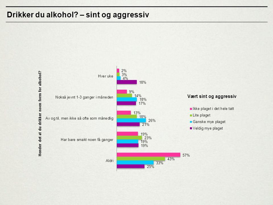 Drikker du alkohol? – sint og aggressiv