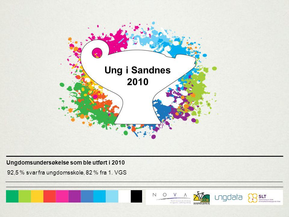 Ung i Sandnes 2010 Ungdomsundersøkelse som ble utført i 2010 92,5 % svar fra ungdomsskole, 82 % fra 1. VGS