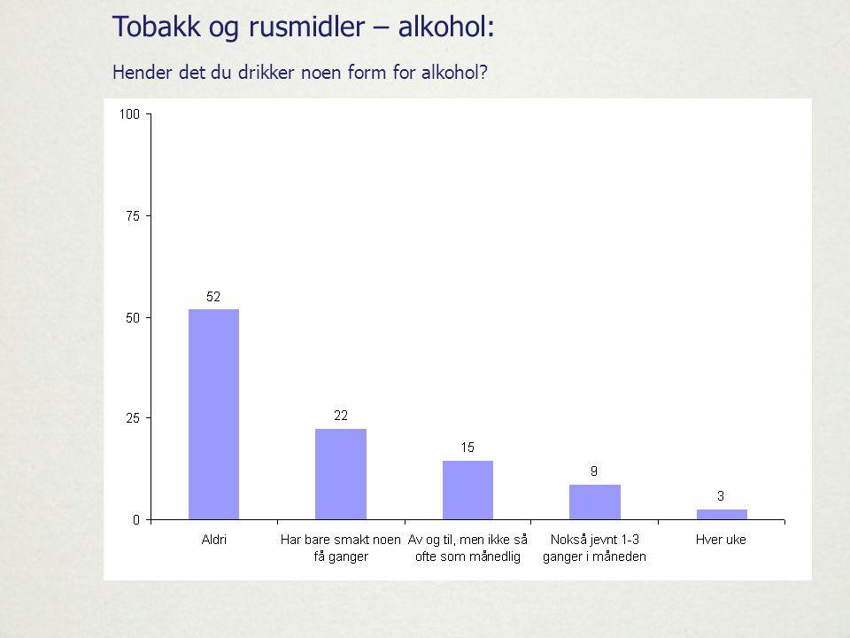 Tobakk og rusmidler – alkohol: Hender det du drikker noen form for alkohol?
