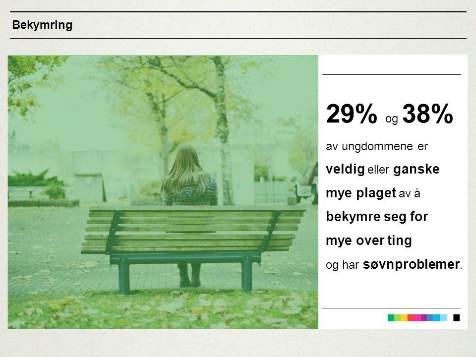 Hverdagsliv og Psykisk Helse Ung i Sandnes 2010 29% og 38% av ungdommene er veldig eller ganske mye plaget av å bekymre seg for mye over ting og har s