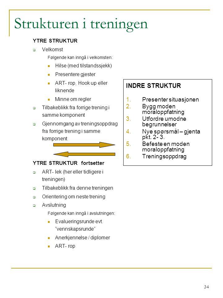 34 Strukturen i treningen YTRE STRUKTUR  Velkomst Følgende kan inngå i velkomsten:  Hilse (med tilstandssjekk)  Presentere gjester  ART- rop, Hook up eller liknende  Minne om regler  Tilbakeblikk fra forrige trening i samme komponent  Gjennomgang av treningsoppdrag fra forrige trening i samme komponent YTRE STRUKTUR fortsetter  ART- lek (her eller tidligere i treningen)  Tilbakeblikk fra denne treningen  Orientering om neste trening  Avslutning Følgende kan inngå i avslutningen:  Evalueringsrunde evt.