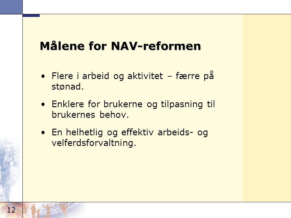 12 Målene for NAV-reformen •Flere i arbeid og aktivitet – færre på stønad. •Enklere for brukerne og tilpasning til brukernes behov. •En helhetlig og e