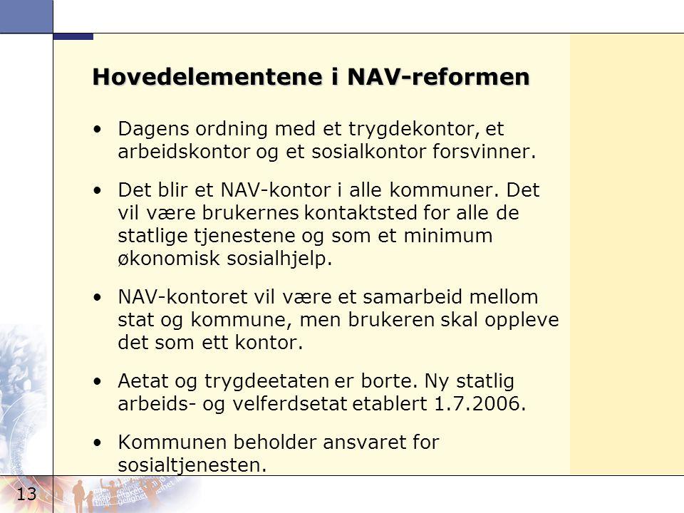 13 Hovedelementene i NAV-reformen •Dagens ordning med et trygdekontor, et arbeidskontor og et sosialkontor forsvinner. •Det blir et NAV-kontor i alle
