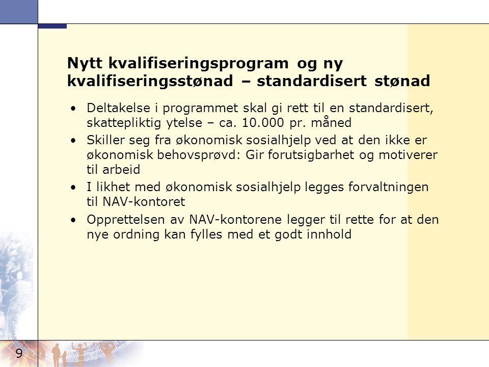 10 Hvorfor er det behov for NAV- reformen.