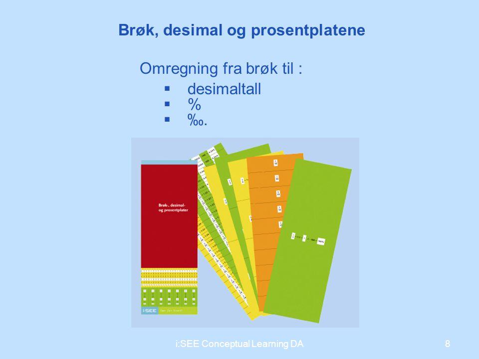8 Brøk, desimal og prosentplatene i:SEE Conceptual Learning DA Omregning fra brøk til :  desimaltall  %  ‰.