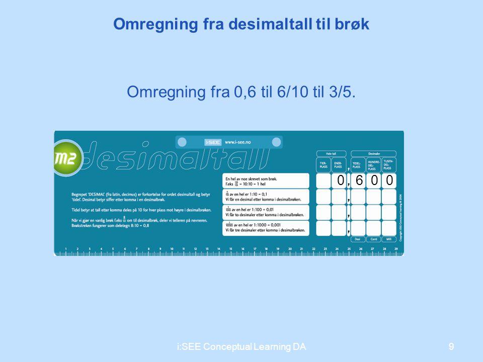 Omregning fra 0,6 til 6/10 til 3/5. 9i:SEE Conceptual Learning DA Omregning fra desimaltall til brøk 6000