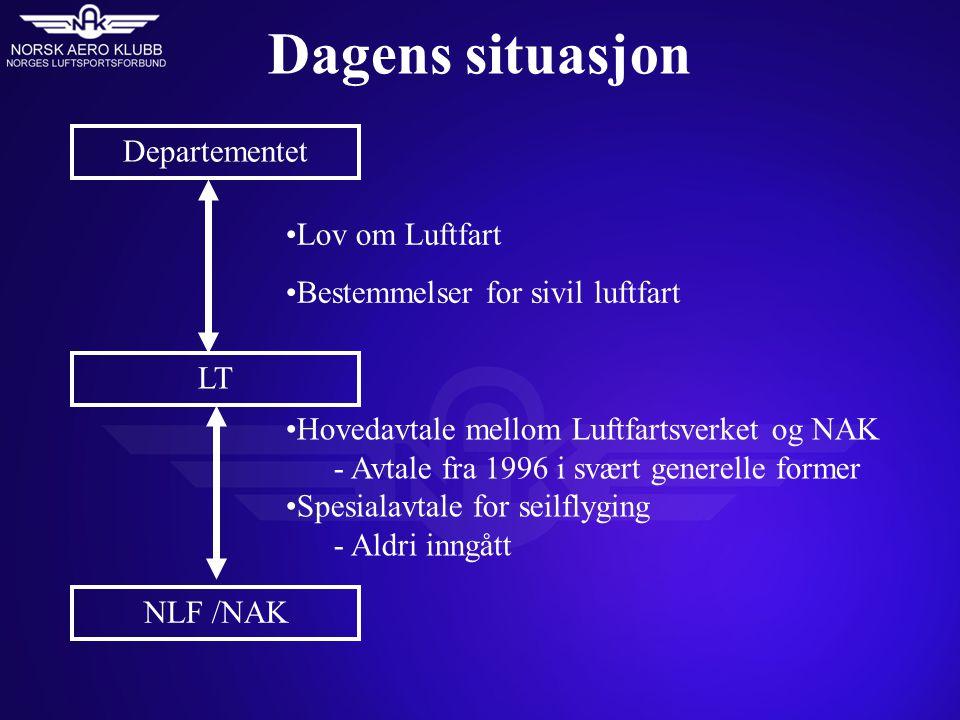 Dagens situasjon Departementet LT NLF /NAK •Lov om Luftfart •Bestemmelser for sivil luftfart •Hovedavtale mellom Luftfartsverket og NAK - Avtale fra 1996 i svært generelle former •Spesialavtale for seilflyging - Aldri inngått