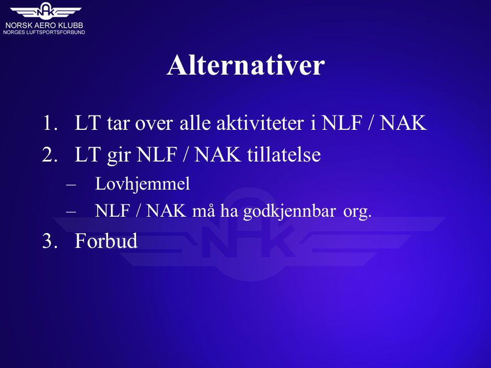Alternativer 1.LT tar over alle aktiviteter i NLF / NAK 2.LT gir NLF / NAK tillatelse –Lovhjemmel –NLF / NAK må ha godkjennbar org. 3.Forbud