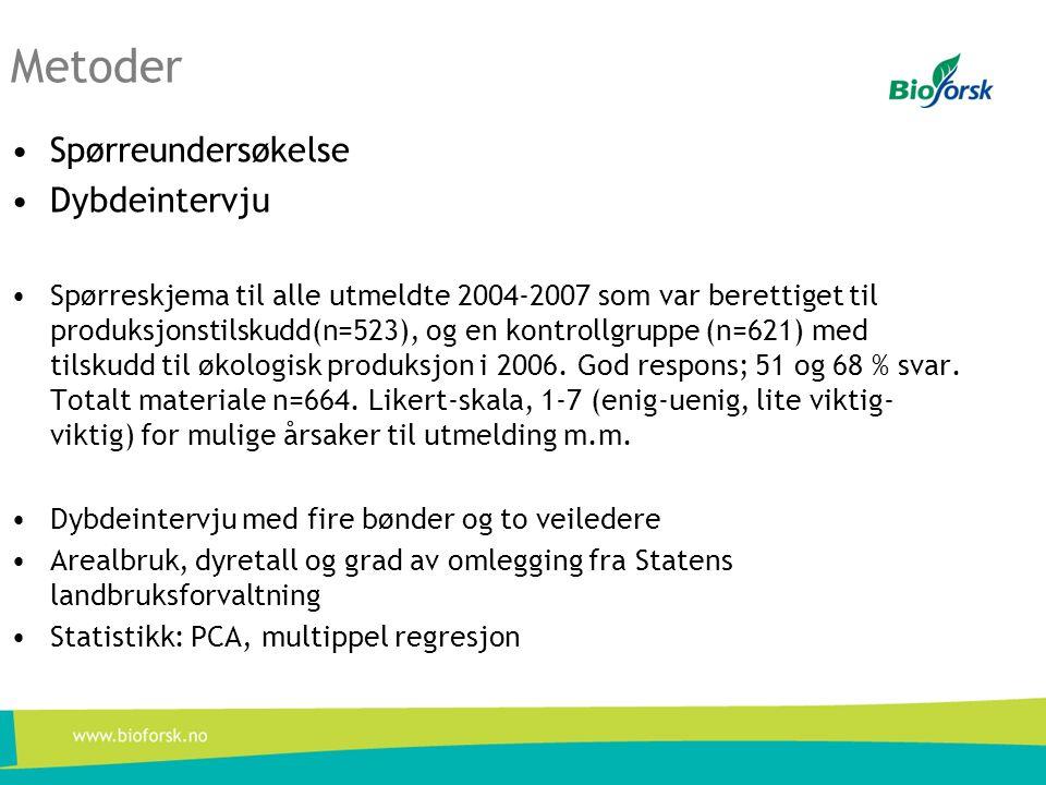 Metoder •Spørreundersøkelse •Dybdeintervju •Spørreskjema til alle utmeldte 2004-2007 som var berettiget til produksjonstilskudd(n=523), og en kontrollgruppe (n=621) med tilskudd til økologisk produksjon i 2006.