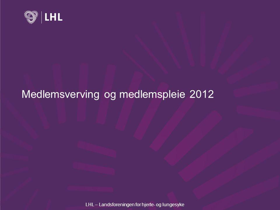 LHL – Landsforeningen for hjerte- og lungesyke 2 Status medlemmer  Takket være flott innsats fra alle lag, tillitsvalgte, medlemmer og ansatte nådde vi i 2011 mål om medlemsvekst for andre året på rad !.