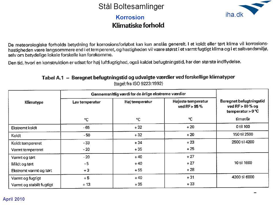 Stål Boltesamlinger April 2010 iha.dk 2 Korrosion EC3-1-1, afsnit 4: (6)B Det er ikke nødvendigt at forsyne indvendige bygningskonstruktioner med korr