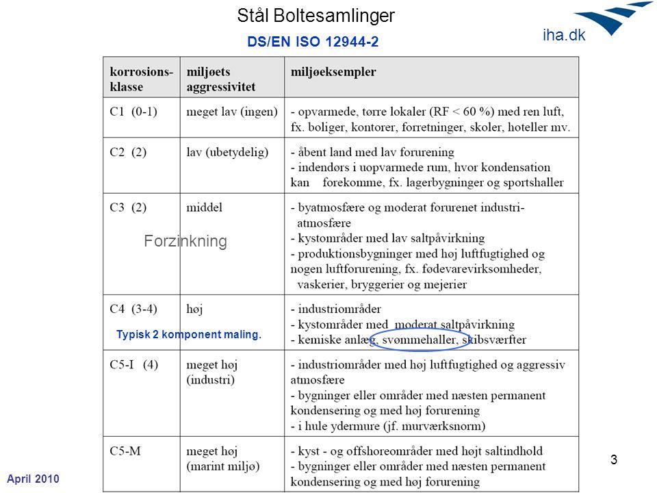 Stål Boltesamlinger April 2010 iha.dk 3 DS/EN ISO 12944-2 Forzinkning Typisk 2 komponent maling.