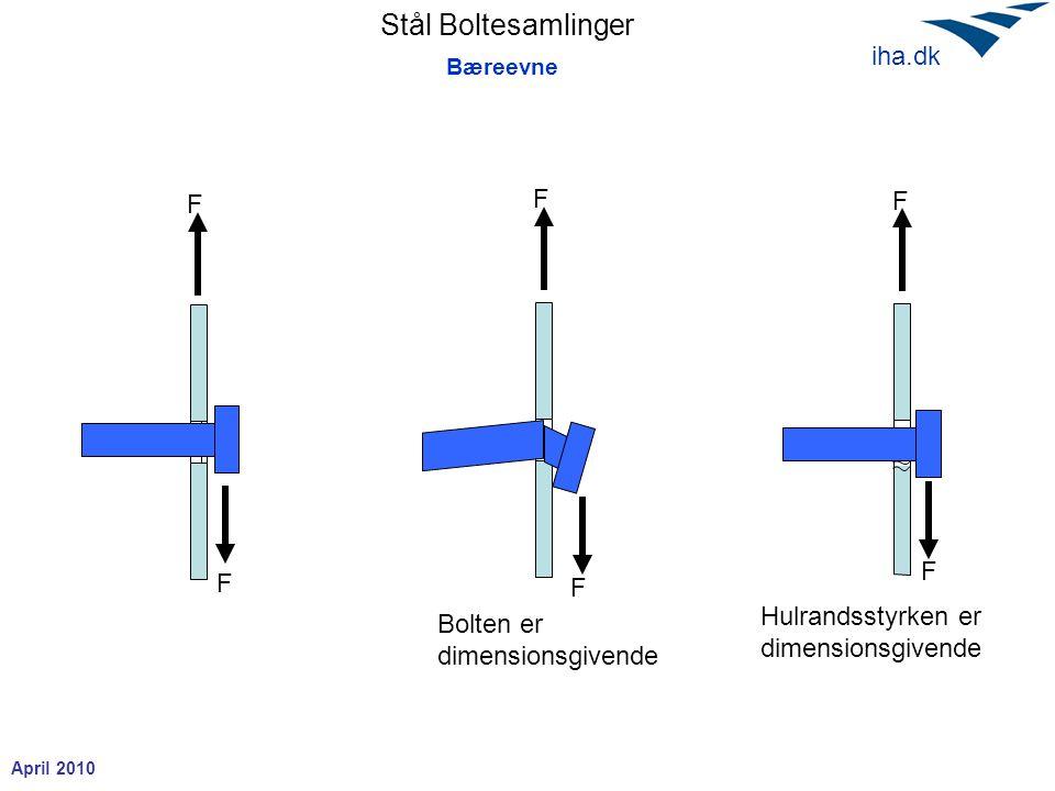 Stål Boltesamlinger April 2010 iha.dk Rustfri bolte
