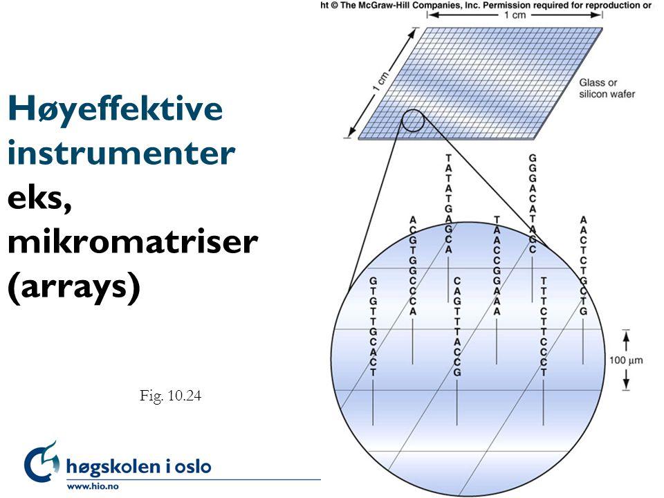Høyeffektive instrumenter eks, mikromatriser (arrays) Fig. 10.24