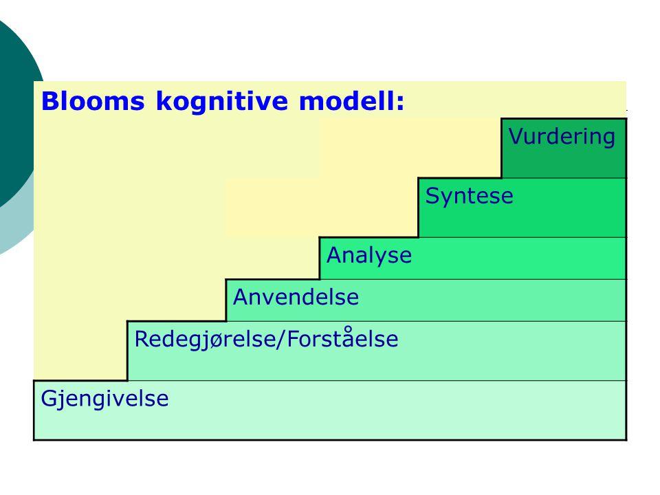 Blooms kognitive klassifiseringssystem Begrunnelse  behov for et system for å klassifisere utfordringer i læreplaner, undervisning, tester og prøver.