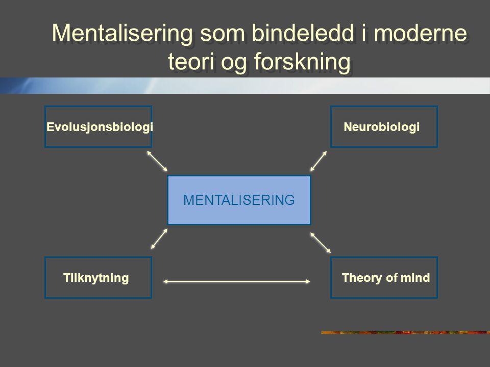 Mentalisering som bindeledd i moderne teori og forskning Evolusjonsbiologi Tilknytning Neurobiologi Theory of mind MENTALISERING