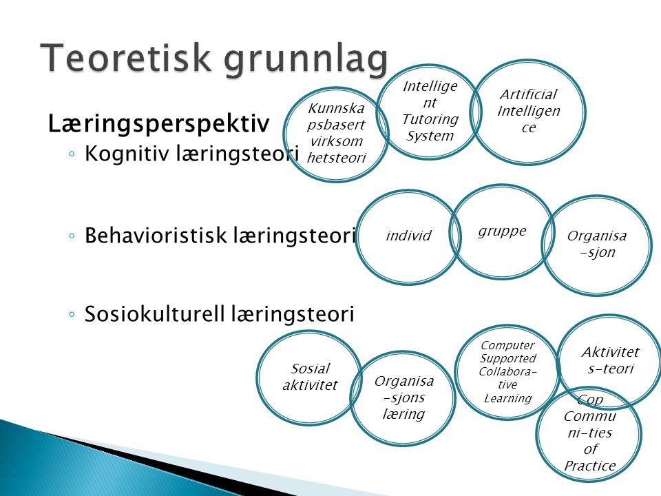 Læringsperspektiv ◦ Kognitiv læringsteori ◦ Behavioristisk læringsteori ◦ Sosiokulturell læringsteori Kunnska psbasert virksom hetsteori Intellige nt
