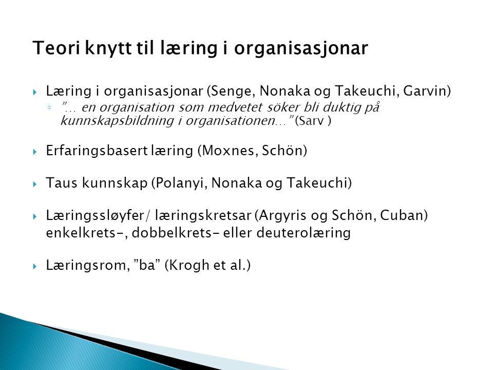 Teori knytt til læring i organisasjonar  Læring i organisasjonar (Senge, Nonaka og Takeuchi, Garvin) ◦ … en organisation som medvetet söker bli duktig på kunnskapsbildning i organisationen… (Sarv )  Erfaringsbasert læring (Moxnes, Schön)  Taus kunnskap (Polanyi, Nonaka og Takeuchi)  Læringssløyfer/ læringskretsar (Argyris og Schön, Cuban) enkelkrets-, dobbelkrets- eller deuterolæring  Læringsrom, ba (Krogh et al.)