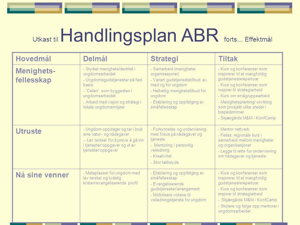 Utkast til Handlingsplan ABR forts... Effektmål HovedmålDelmålStrategiTiltak Menighets- fellesskap - Styrket menighetsidentitet i ungdomsarbeidet - Un