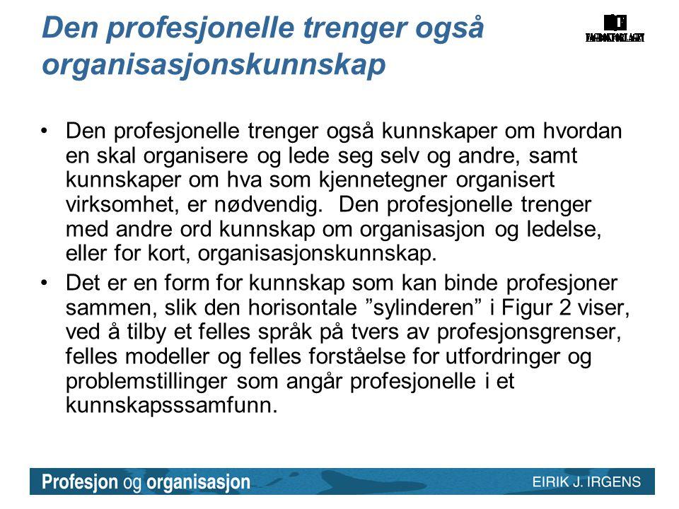 Den profesjonelle trenger også organisasjonskunnskap •Den profesjonelle trenger også kunnskaper om hvordan en skal organisere og lede seg selv og andr