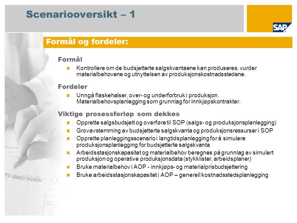 Scenariooversikt – 2 Obligatorisk  SAP enhancement package 4 for SAP ERP 6.0 Brukerroller involvert i prosessforløp  Inntektsplanlegger  Logistikkplanlegging SAP-applikasjoner som kreves:
