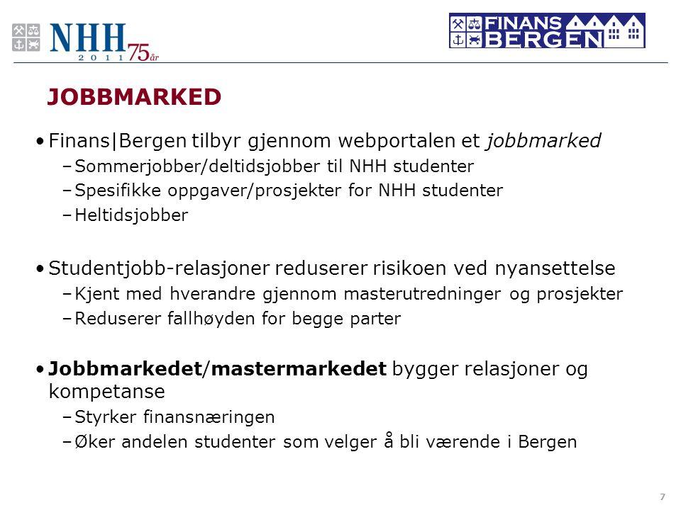 JOBBMARKED •Finans Bergen tilbyr gjennom webportalen et jobbmarked –Sommerjobber/deltidsjobber til NHH studenter –Spesifikke oppgaver/prosjekter for N