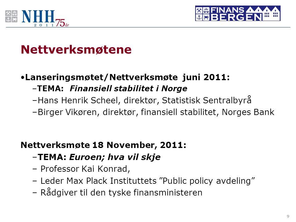 Nettverksmøtene •Lanseringsmøtet/Nettverksmøte juni 2011: –TEMA: Finansiell stabilitet i Norge –Hans Henrik Scheel, direktør, Statistisk Sentralbyrå –
