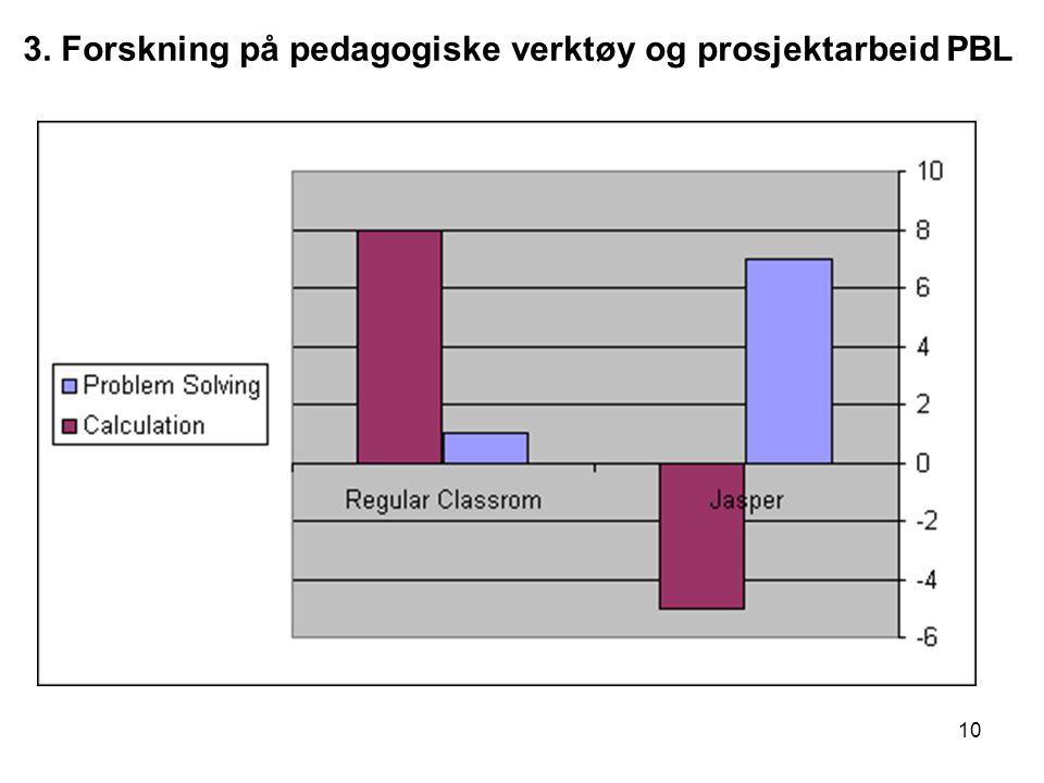 10 3. Forskning på pedagogiske verktøy og prosjektarbeid PBL