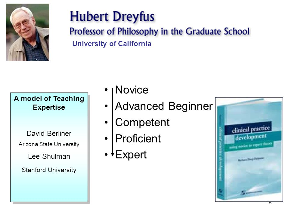 18 •Novice •Advanced Beginner •Competent •Proficient •Expert University of California A model of Teaching Expertise David Berliner Arizona State Unive