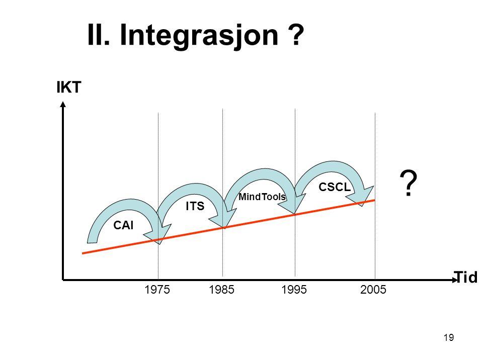 19 Tid IKT CAI ITS MindTools CSCL 1975198519952005 ? II. Integrasjon ?