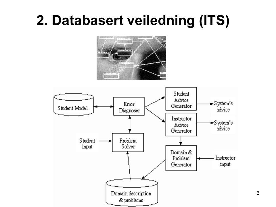 6 2. Databasert veiledning (ITS)