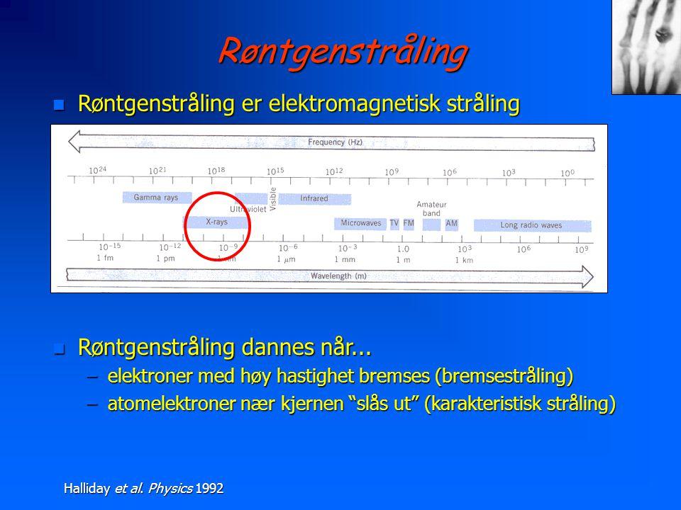 """Røntgenstråling n Røntgenstråling dannes når... –elektroner med høy hastighet bremses (bremsestråling) –atomelektroner nær kjernen """"slås ut"""" (karakter"""
