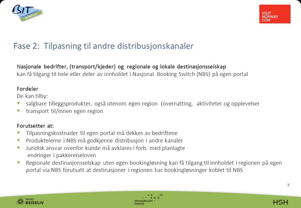 9 Nasjonale bedrifter, (transport/kjeder) og regionale og lokale destinasjonsselskap kan få tilgang til hele eller deler av innholdet i Nasjonal Booking Switch (NBS) på egen portal Fordeler De kan tilby:  salgbare tilleggsprodukter, også utenom egen region (overnatting, aktiviteter og opplevelser  transport til/innen egen region Forutsetter at:  Tilpasningskostnader til egen portal må dekkes av bedriftene  Produkteierne i NBS må godkjenne distribusjon i andre kanaler  Juridisk ansvar ovenfor kunde må avklares i forb.